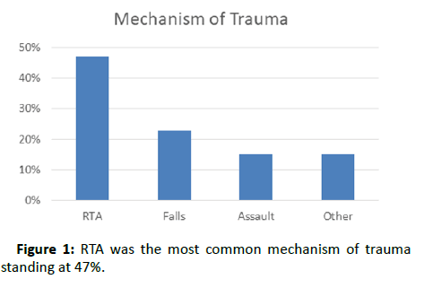 clinical-psychiatry-trauma